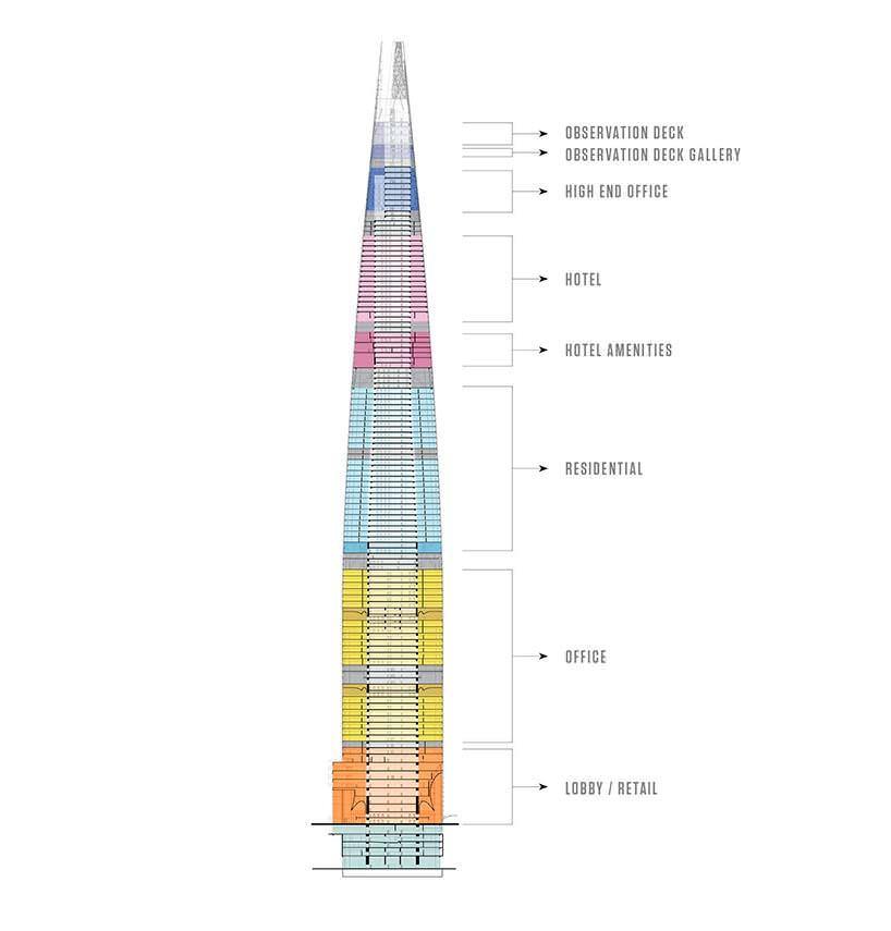 Конструкция небоскреба Lotte World Tower в Сеуле от KPF