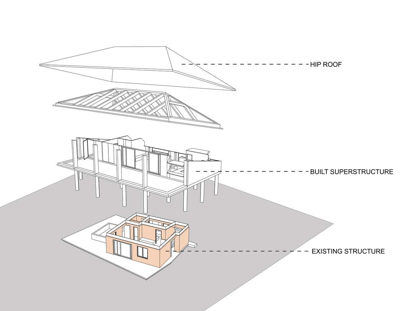 Проект расширения дома от PLAYGROUP Studio