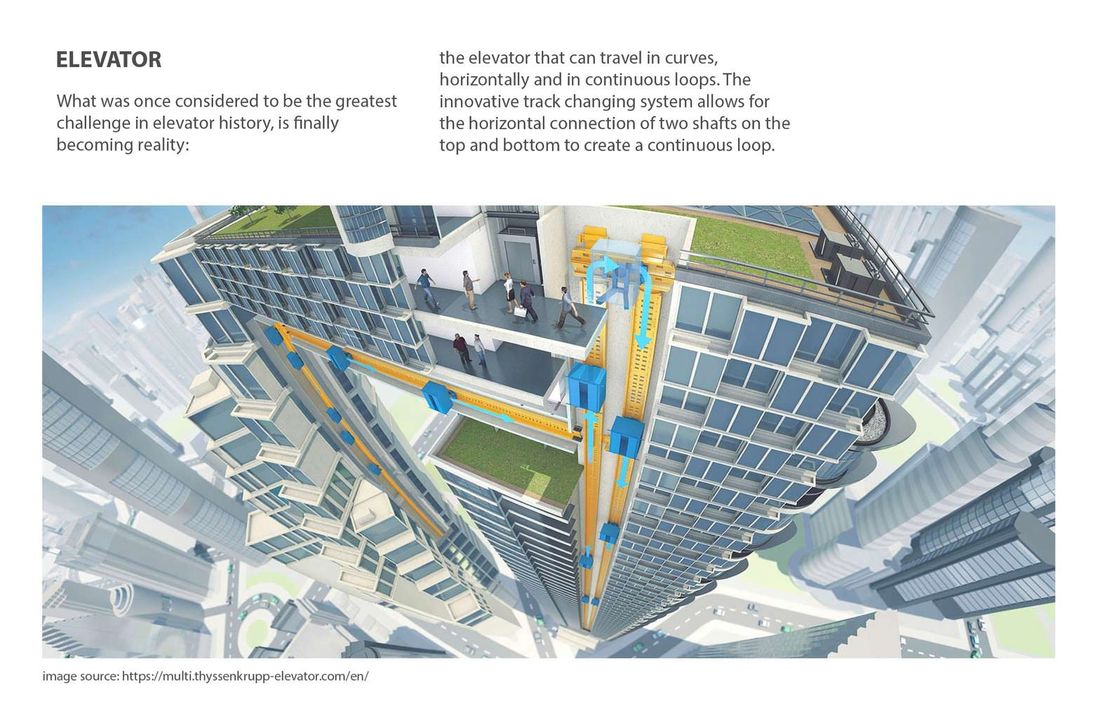 Инновационный лифт от Thyssen Krupp